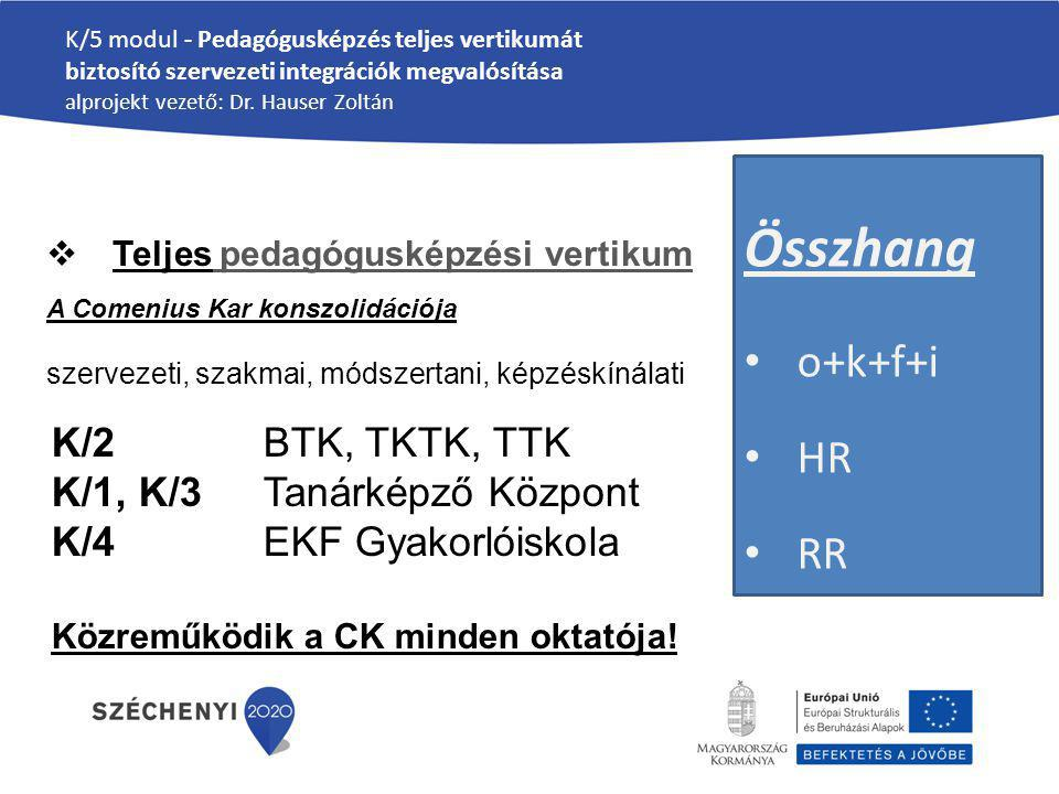 Összhang o+k+f+i HR RR K/5 modul - Pedagógusképzés teljes vertikumát biztosító szervezeti integrációk megvalósítása alprojekt vezető: Dr. Hauser Zoltá
