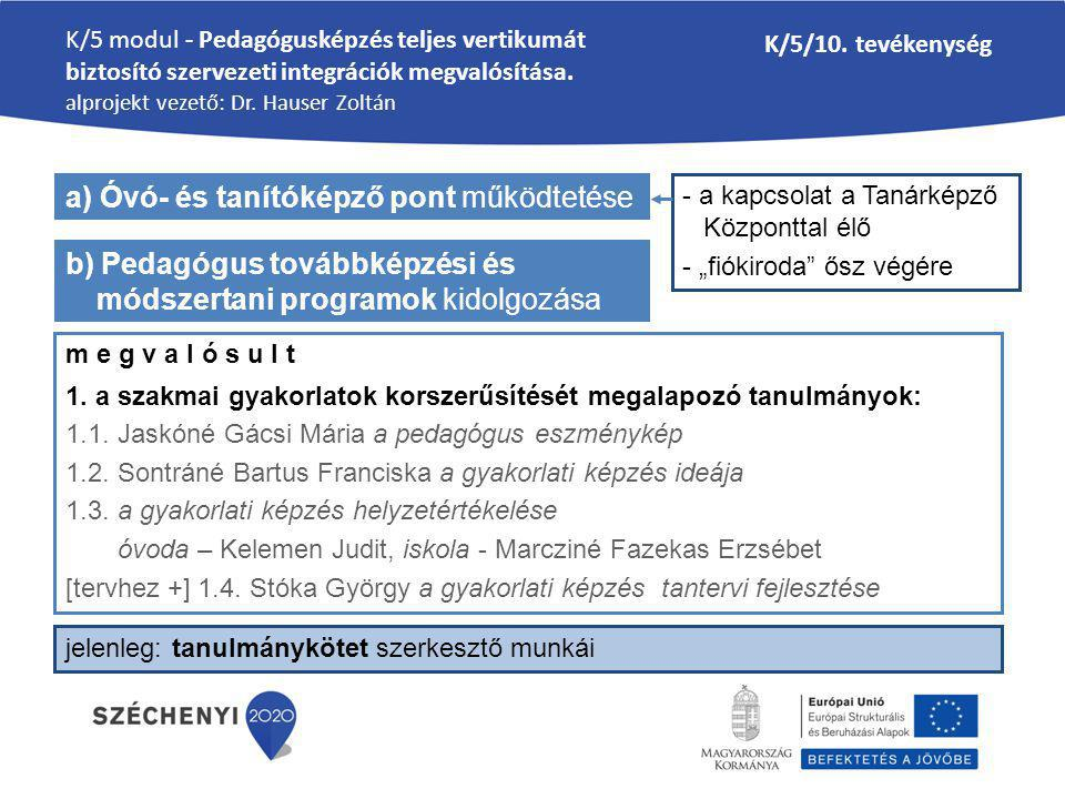 szerkesztő bizottság: Gál Gyöngyi, Jaskóné Gácsi Mária, Marcziné Fazekas Erzsébet, Sándor Zsuzsa, Vinnainé Vékony Márta produktumok száma 2014.