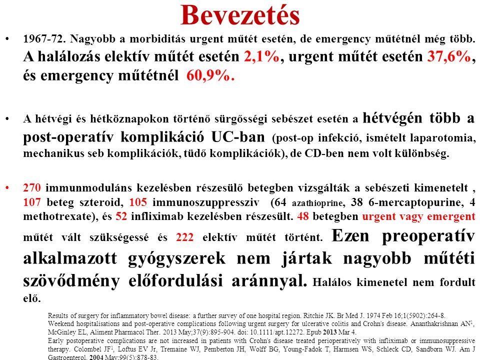 Bevezetés 1967-72. Nagyobb a morbiditás urgent műtét esetén, de emergency műtétnél még több. A halálozás elektív műtét esetén 2,1%, urgent műtét eseté