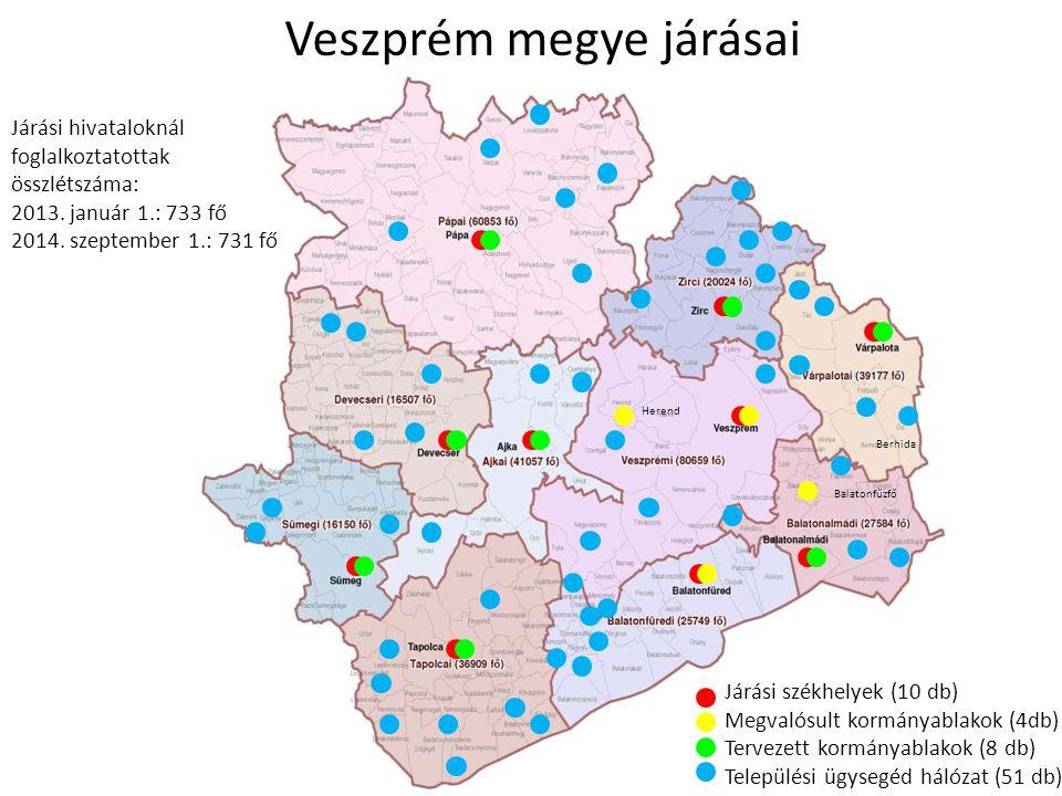 10 Veszprém megye járásai Járási székhelyek (10 db) Megvalósult kormányablakok (4db) Tervezett kormányablakok (8 db) Települési ügysegéd hálózat (51 d