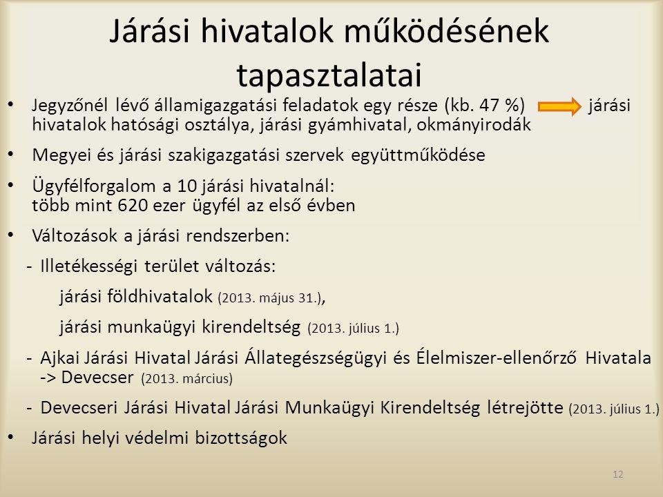 12 Járási hivatalok működésének tapasztalatai Jegyzőnél lévő államigazgatási feladatok egy része (kb.