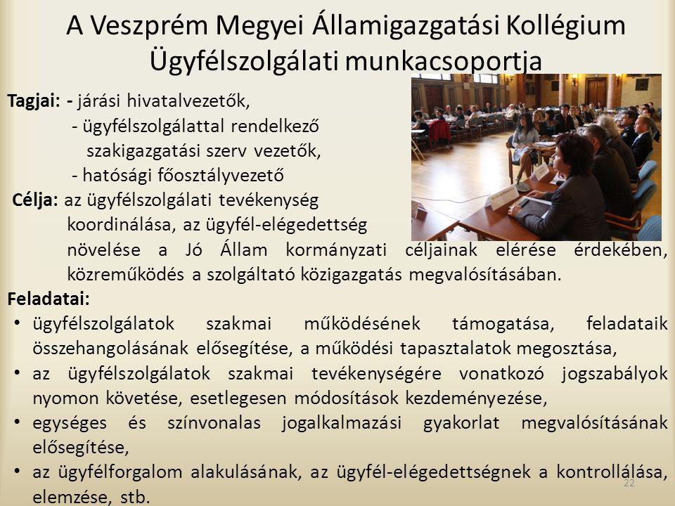 A Veszprém Megyei Államigazgatási Kollégium Ügyfélszolgálati munkacsoportja Tagjai: - járási hivatalvezetők, - ügyfélszolgálattal rendelkező szakigazgatási szerv vezetők, - hatósági főosztályvezető Célja: az ügyfélszolgálati tevékenység koordinálása, az ügyfél-elégedettség növelése a Jó Állam kormányzati céljainak elérése érdekében, közreműködés a szolgáltató közigazgatás megvalósításában.