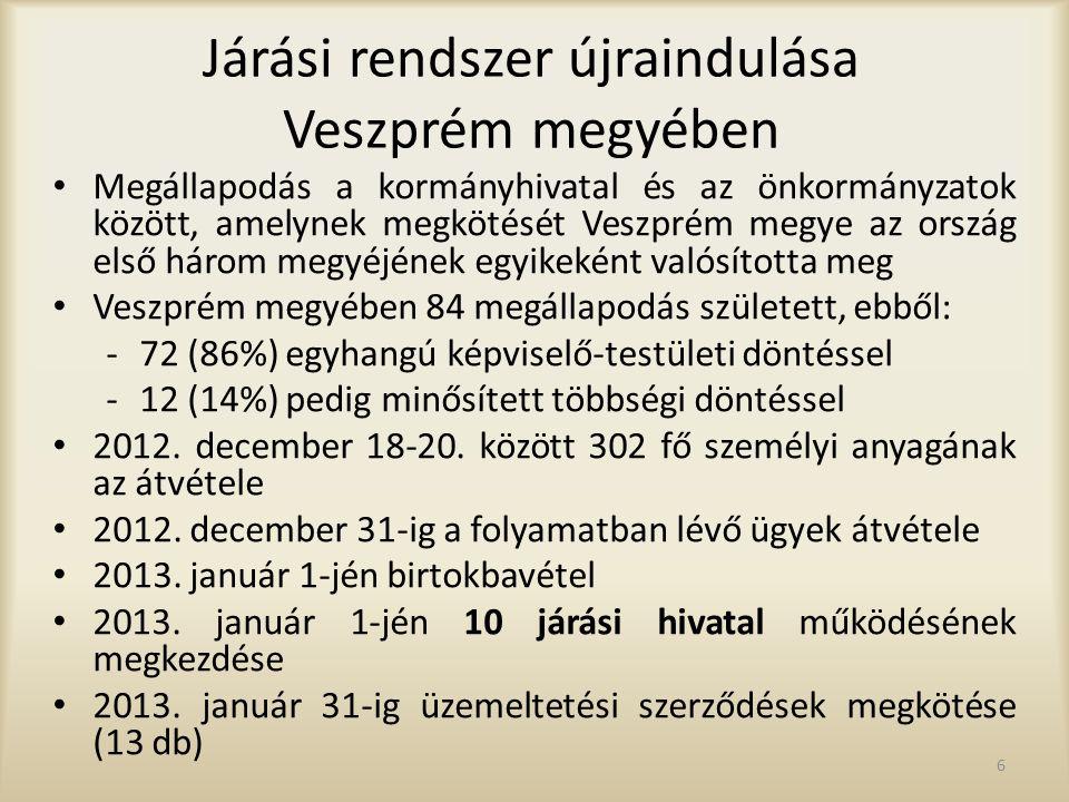 6 Járási rendszer újraindulása Veszprém megyében Megállapodás a kormányhivatal és az önkormányzatok között, amelynek megkötését Veszprém megye az orsz