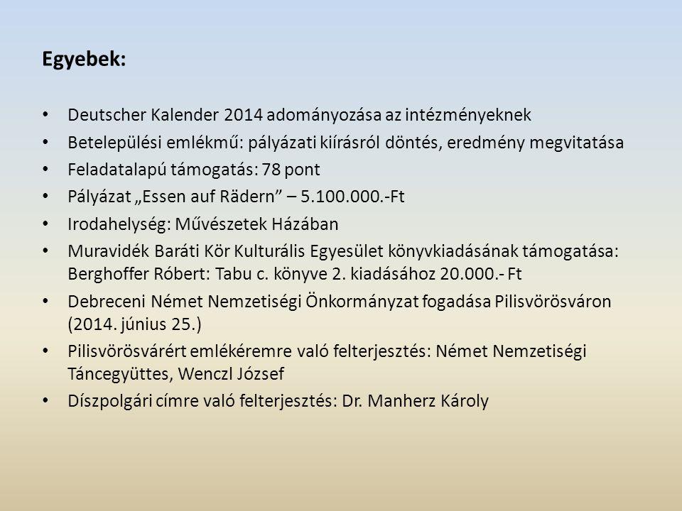 Egyebek: Deutscher Kalender 2014 adományozása az intézményeknek Betelepülési emlékmű: pályázati kiírásról döntés, eredmény megvitatása Feladatalapú tá