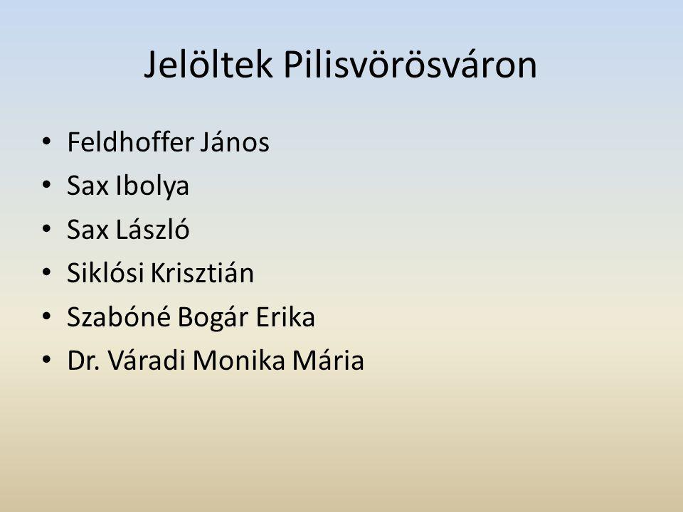 Jelöltek Pilisvörösváron Feldhoffer János Sax Ibolya Sax László Siklósi Krisztián Szabóné Bogár Erika Dr. Váradi Monika Mária
