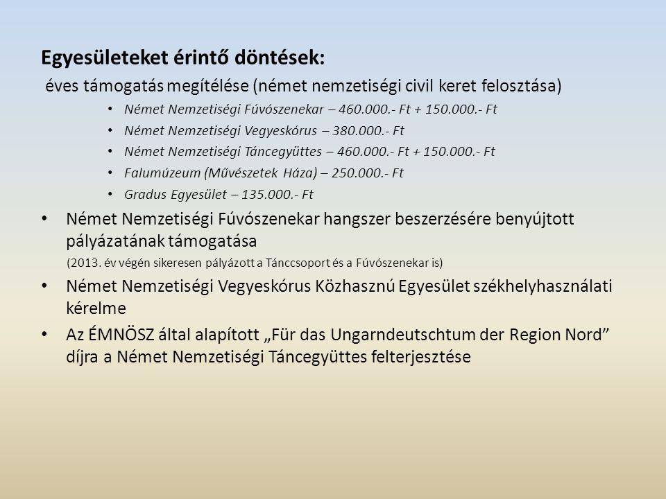 Egyesületeket érintő döntések: éves támogatás megítélése (német nemzetiségi civil keret felosztása) Német Nemzetiségi Fúvószenekar – 460.000.- Ft + 15
