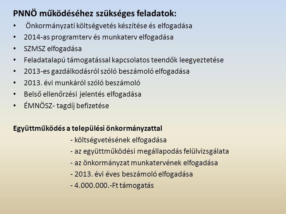PNNÖ működéséhez szükséges feladatok: Önkormányzati költségvetés készítése és elfogadása 2014-as programterv és munkaterv elfogadása SZMSZ elfogadása