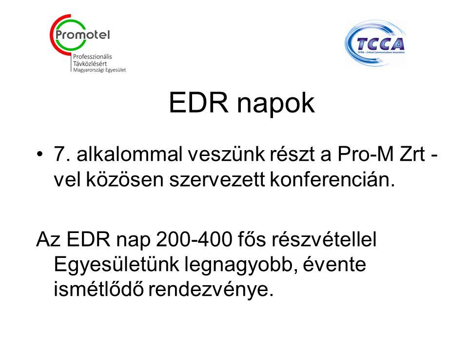 EDR napok 7. alkalommal veszünk részt a Pro-M Zrt - vel közösen szervezett konferencián.
