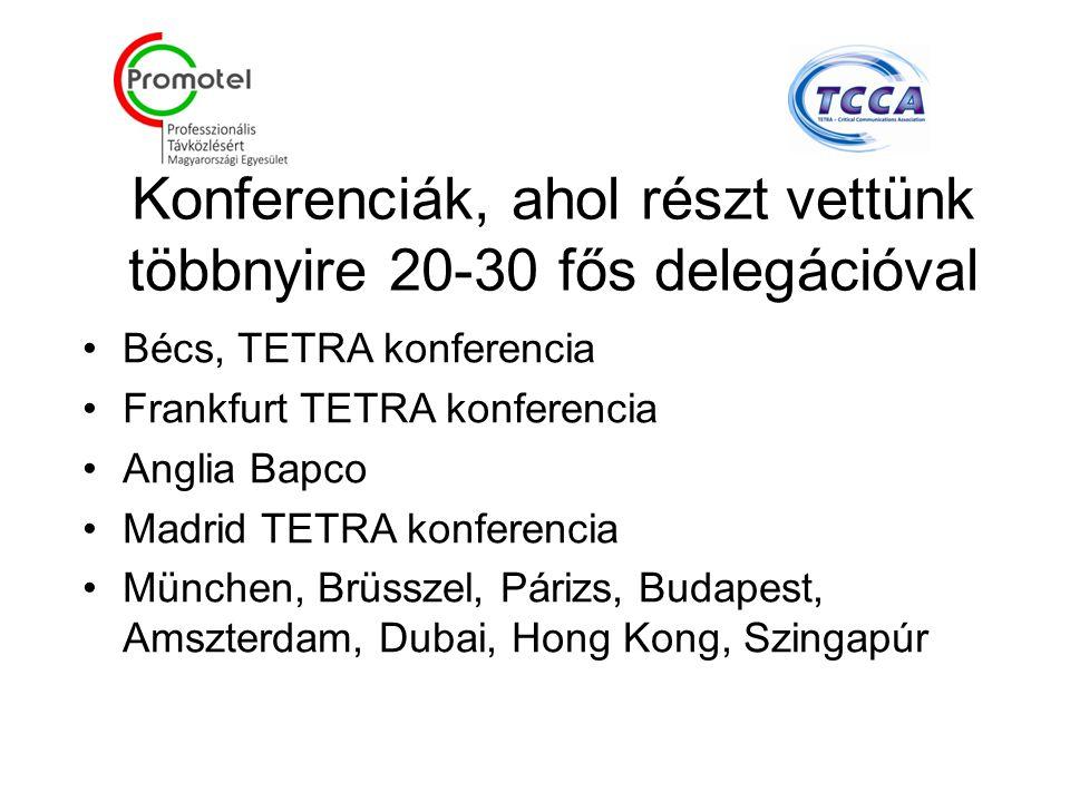 Konferenciák, ahol részt vettünk többnyire 20-30 fős delegációval Bécs, TETRA konferencia Frankfurt TETRA konferencia Anglia Bapco Madrid TETRA konferencia München, Brüsszel, Párizs, Budapest, Amszterdam, Dubai, Hong Kong, Szingapúr