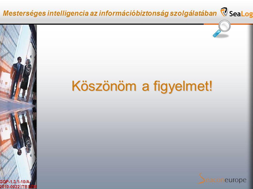 Mesterséges intelligencia az információbiztonság szolgálatában GOP-1.3.1-10/A- 2010-0022 ITBSZM Köszönöm a figyelmet!