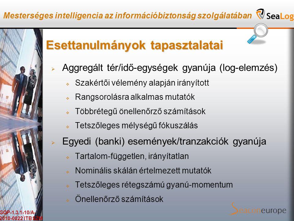 Mesterséges intelligencia az információbiztonság szolgálatában GOP-1.3.1-10/A- 2010-0022 ITBSZM Esettanulmányok tapasztalatai  Aggregált tér/idő-egységek gyanúja (log-elemzés)  Szakértői vélemény alapján irányított  Rangsorolásra alkalmas mutatók  Többrétegű önellenőrző számítások  Tetszőleges mélységű fókuszálás  Egyedi (banki) események/tranzakciók gyanúja  Tartalom-független, irányítatlan  Nominális skálán értelmezett mutatók  Tetszőleges rétegszámú gyanú-momentum  Önellenőrző számítások
