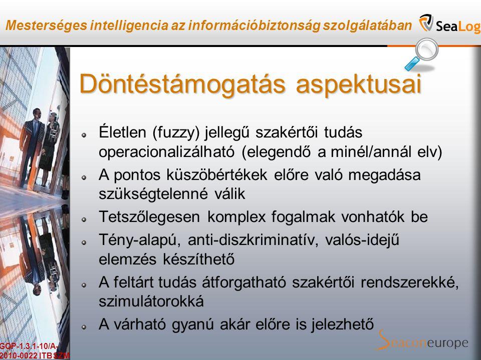 Mesterséges intelligencia az információbiztonság szolgálatában GOP-1.3.1-10/A- 2010-0022 ITBSZM Döntéstámogatás aspektusai Életlen (fuzzy) jellegű szakértői tudás operacionalizálható (elegendő a minél/annál elv) A pontos küszöbértékek előre való megadása szükségtelenné válik Tetszőlegesen komplex fogalmak vonhatók be Tény-alapú, anti-diszkriminatív, valós-idejű elemzés készíthető A feltárt tudás átforgatható szakértői rendszerekké, szimulátorokká A várható gyanú akár előre is jelezhető