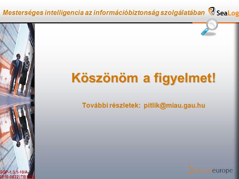 Mesterséges intelligencia az információbiztonság szolgálatában GOP-1.3.1-10/A- 2010-0022 ITBSZM Köszönöm a figyelmet.
