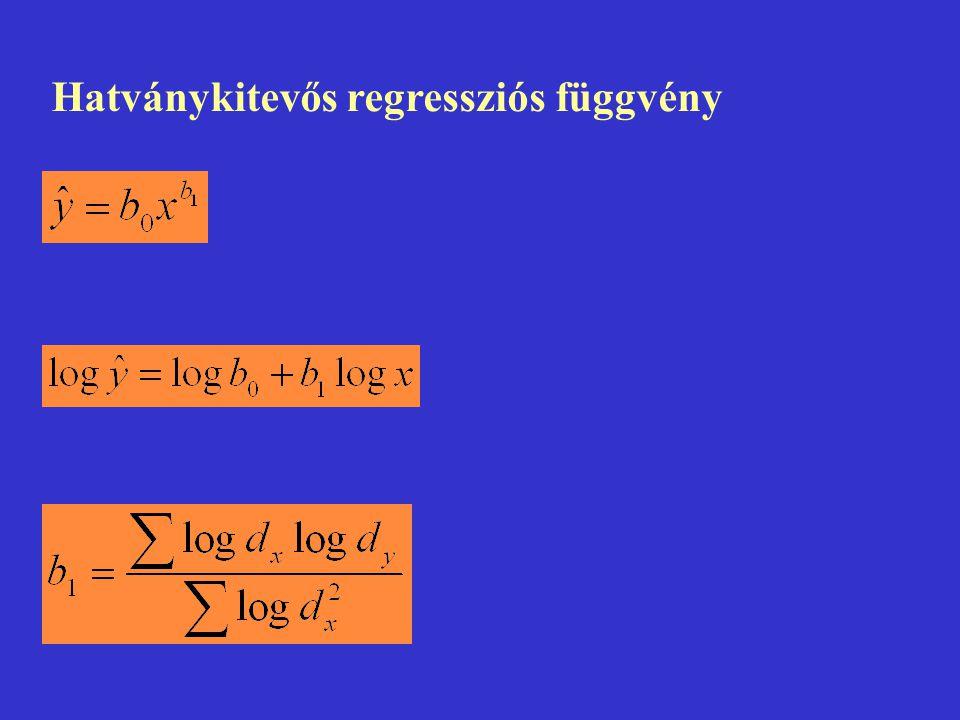 Hatványkitevős regressziós függvény