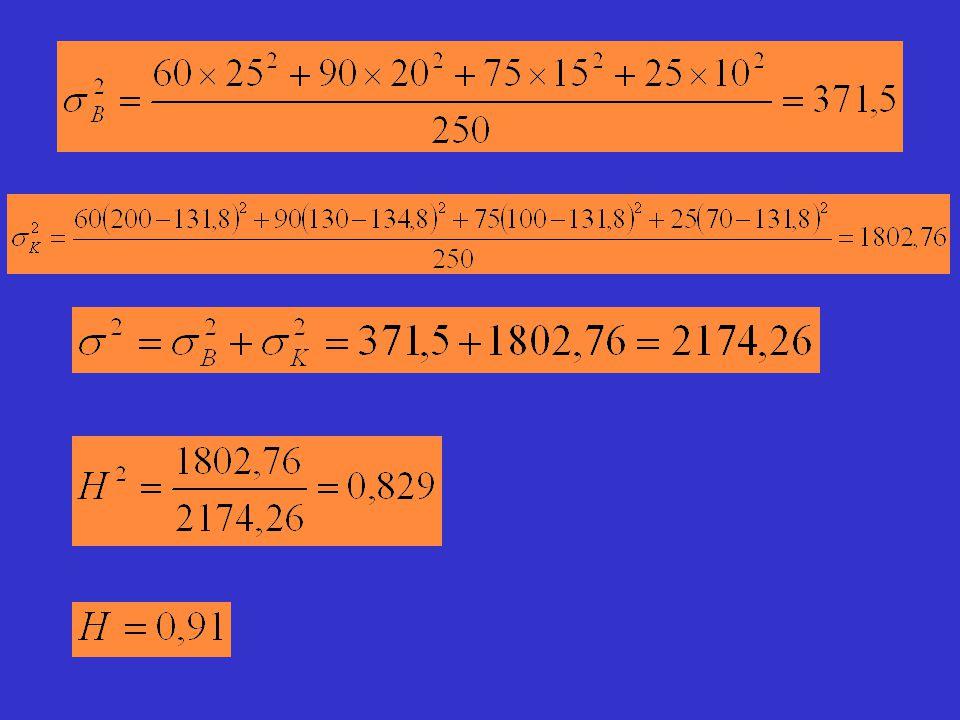 Az x 1%-os változása átlagosan hány százalékos változást okoz az y-ban.