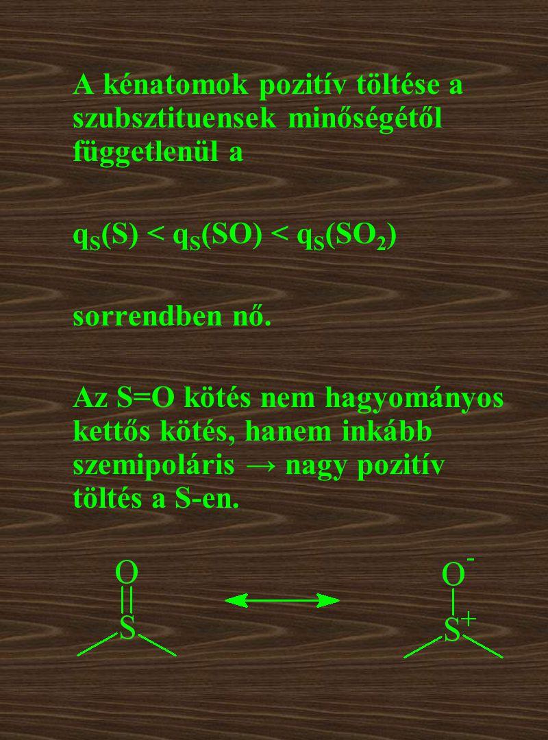 A kénatomok pozitív töltése a szubsztituensek minőségétől függetlenül a q S (S) < q S (SO) < q S (SO 2 ) sorrendben nő.