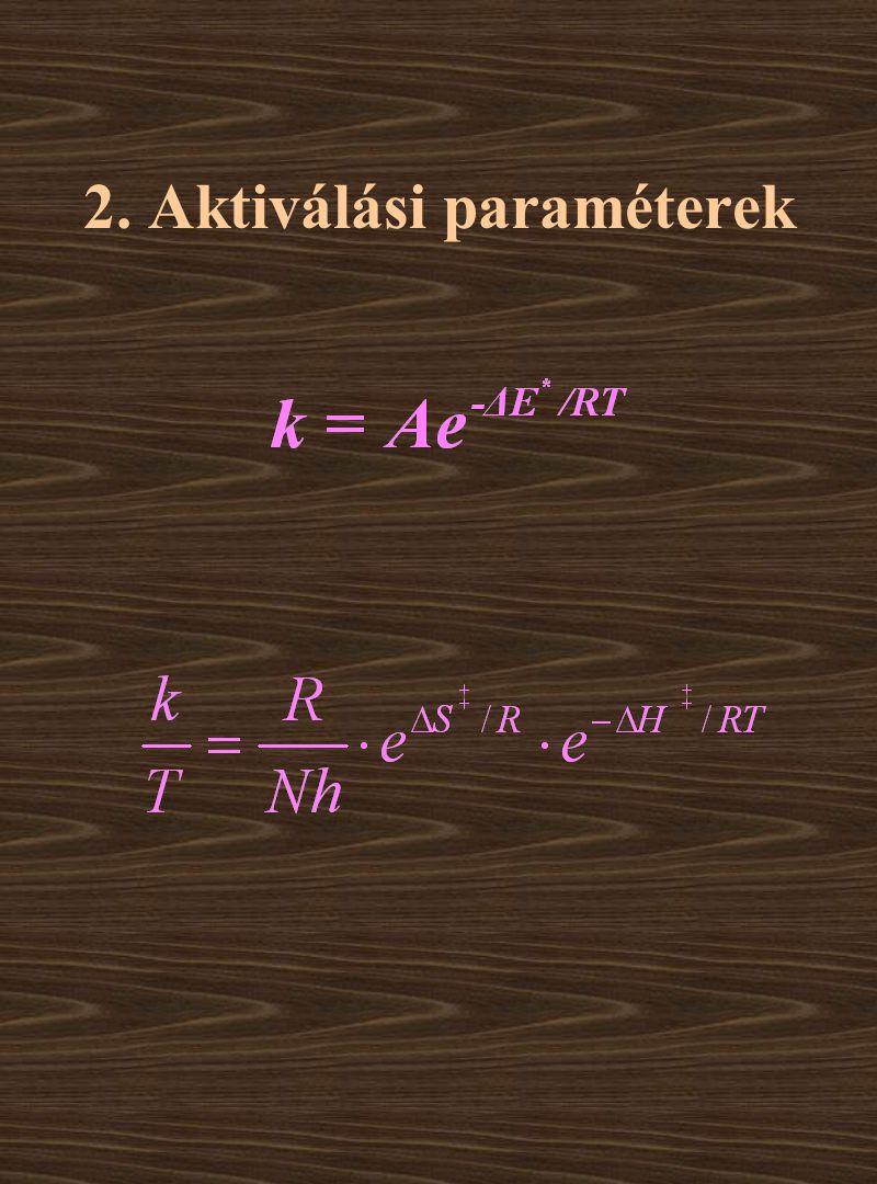 2. Aktiválási paraméterek