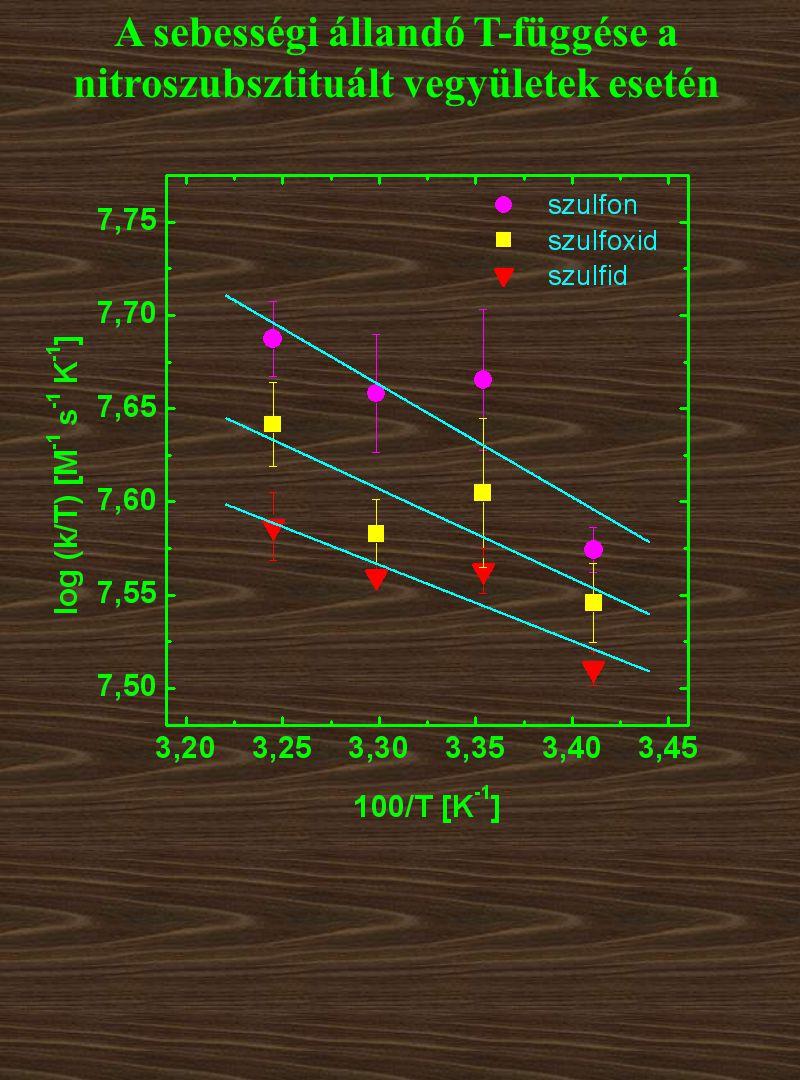 A sebességi állandó T-függése a nitroszubsztituált vegyületek esetén