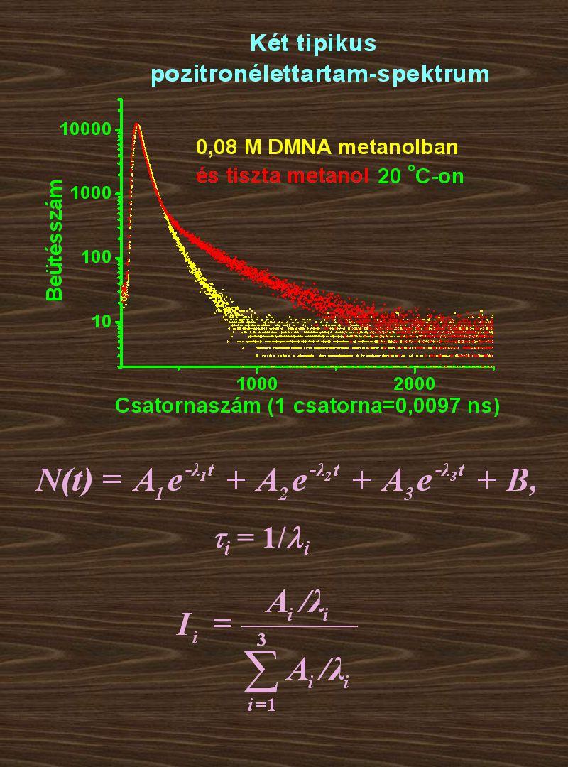 Szerkezet és reaktivitás Hasonló vegyületekből álló sorozatok vizsgálatával összefüggéseket lehet találni a kémiai szerkezettel a töltéseloszlással a LUMO energiákkal