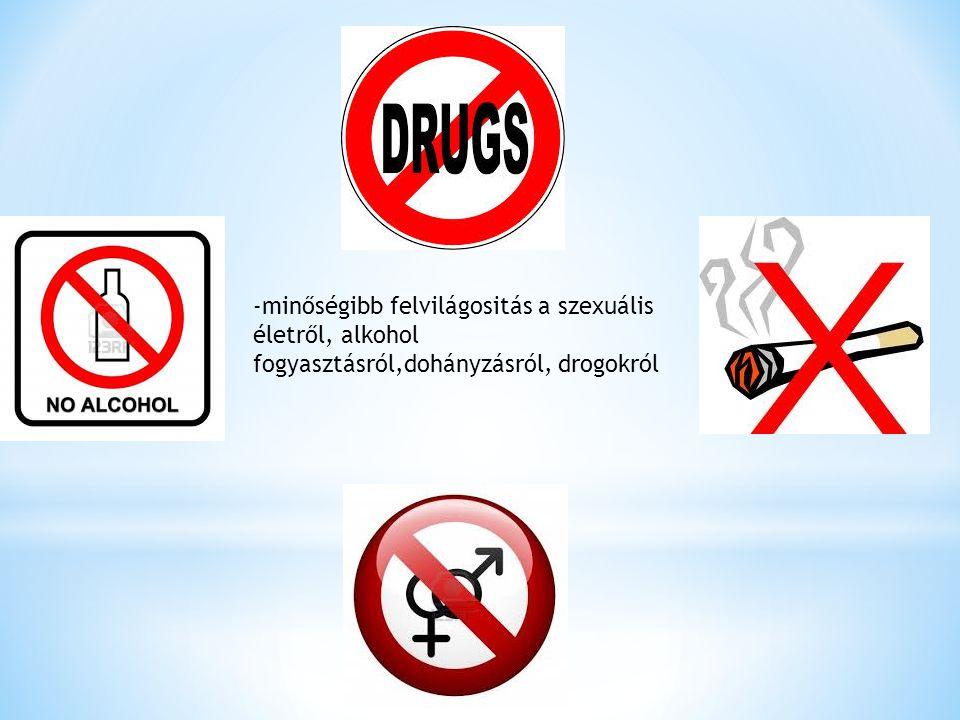 -minőségibb felvilágositás a szexuális életről, alkohol fogyasztásról,dohányzásról, drogokról