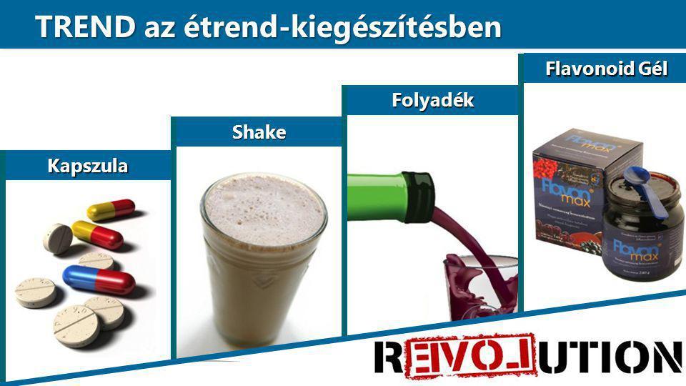 Kapszula Shake Folyadék Flavonoid Gél TREND az étrend-kiegészítésben TREND az étrend-kiegészítésben