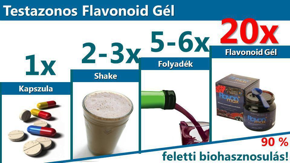 Testazonos Flavonoid Gél 1x 2-3x 5-6x 20x 90 % feletti biohasznosulás.