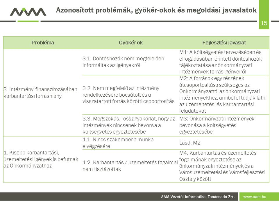 15 Azonosított problémák, gyökér-okok és megoldási javaslatok ProblémaGyökér-okFejlesztési javaslat 3.