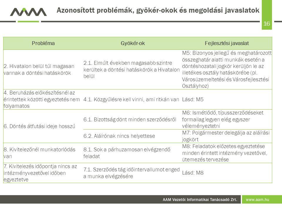 16 Azonosított problémák, gyökér-okok és megoldási javaslatok ProblémaGyökér-okFejlesztési javaslat 2.