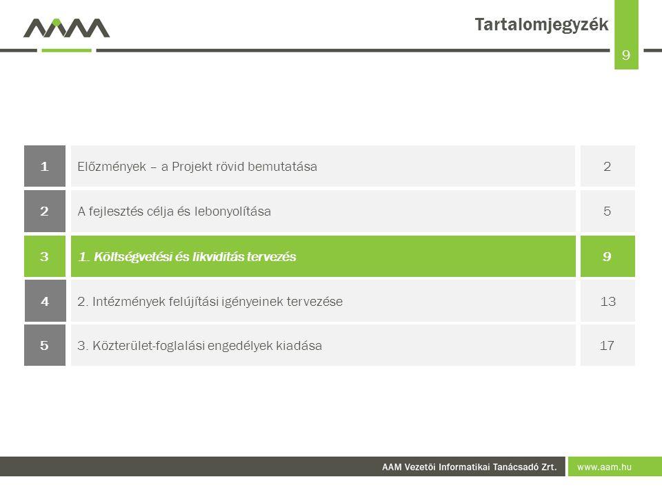 9 Tartalomjegyzék Előzmények – a Projekt rövid bemutatása21 1.