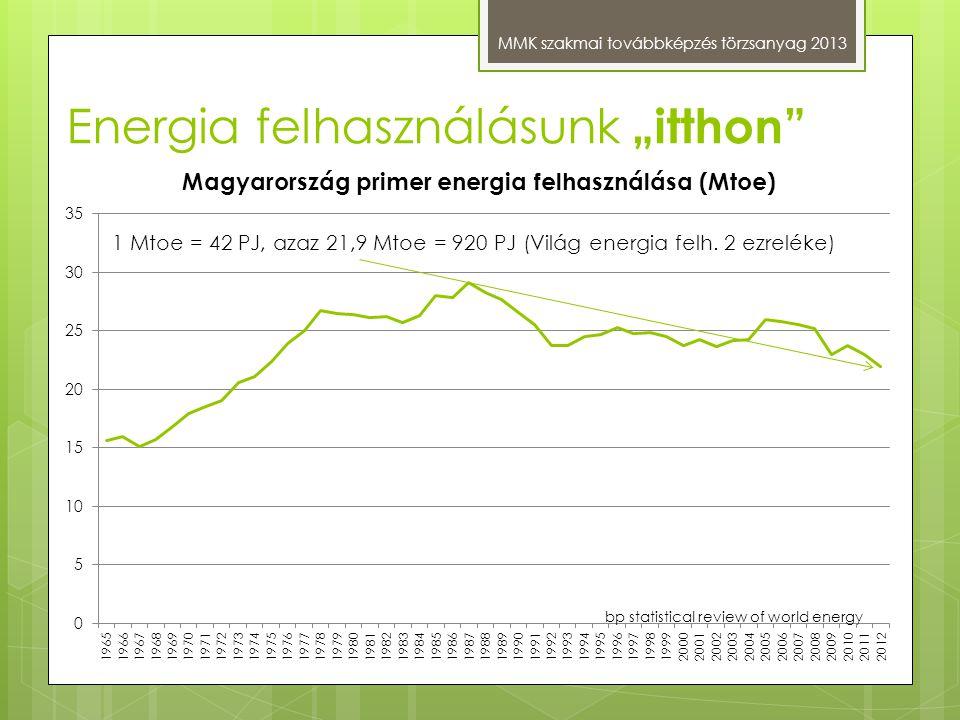 """Energia felhasználásunk """"itthon"""" MMK szakmai továbbképzés törzsanyag 2013 1 Mtoe = 42 PJ, azaz 21,9 Mtoe = 920 PJ (Világ energia felh. 2 ezreléke)"""