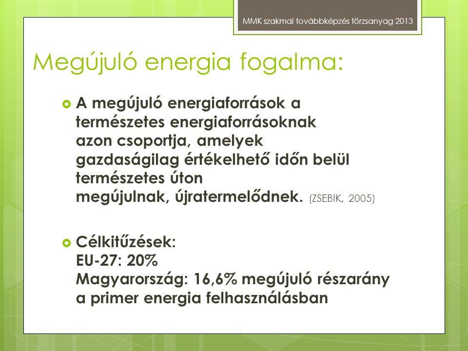 Megújuló energia fogalma: MMK szakmai továbbképzés törzsanyag 2013  A megújuló energiaforrások a természetes energiaforrásoknak azon csoportja, amely