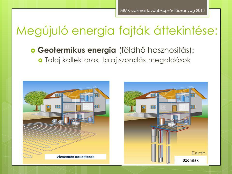 Megújuló energia fajták áttekintése: MMK szakmai továbbképzés törzsanyag 2013  Geotermikus energia (földhő hasznosítás) :  Talaj kollektoros, talaj