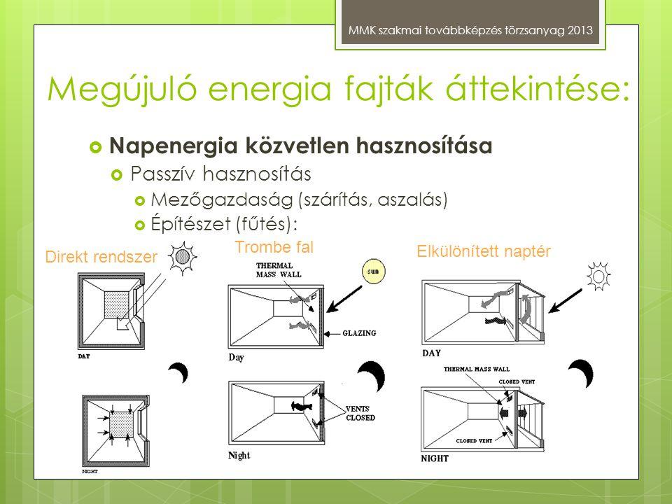 Megújuló energia fajták áttekintése: MMK szakmai továbbképzés törzsanyag 2013  Napenergia közvetlen hasznosítása  Passzív hasznosítás  Mezőgazdaság