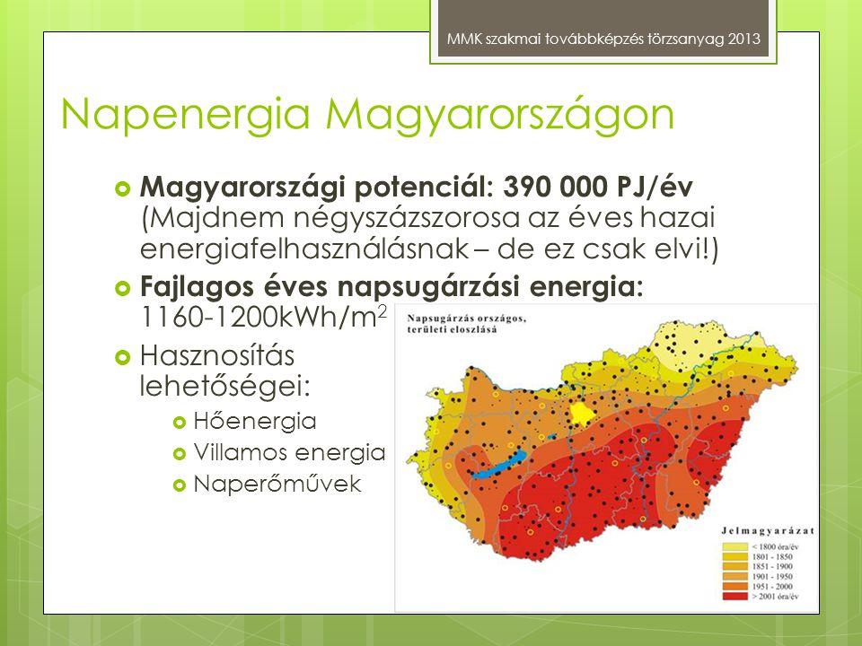 Napenergia Magyarországon MMK szakmai továbbképzés törzsanyag 2013  Magyarországi potenciál: 390 000 PJ/év (Majdnem négyszázszorosa az éves hazai ene