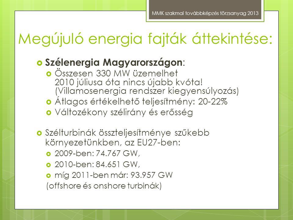 Megújuló energia fajták áttekintése: MMK szakmai továbbképzés törzsanyag 2013  Szélenergia Magyarországon :  Összesen 330 MW üzemelhet 2010 júliusa