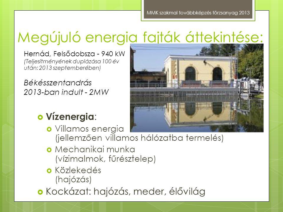 Megújuló energia fajták áttekintése: MMK szakmai továbbképzés törzsanyag 2013  Vízenergia :  Villamos energia (jellemzően villamos hálózatba termelé