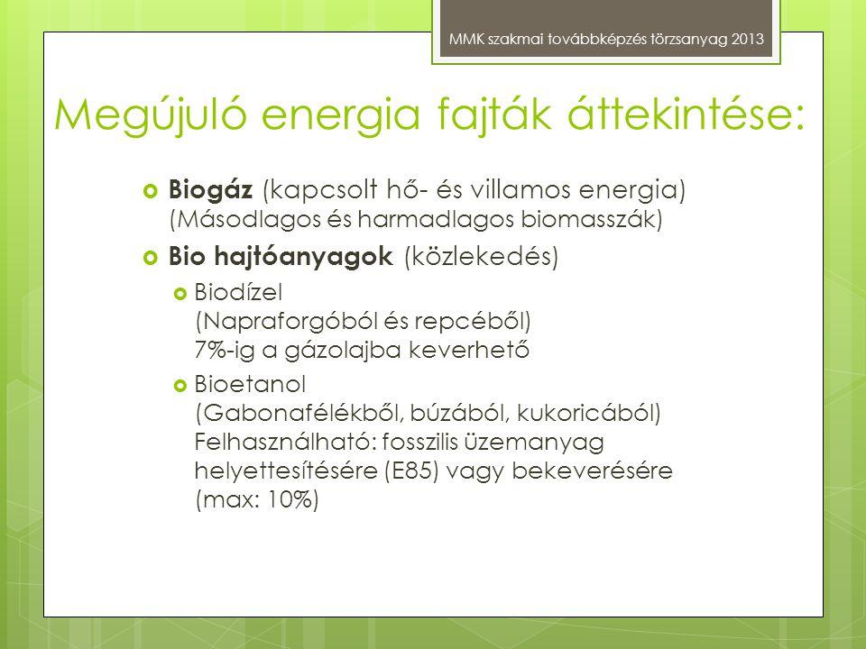 Megújuló energia fajták áttekintése: MMK szakmai továbbképzés törzsanyag 2013  Biogáz (kapcsolt hő- és villamos energia) (Másodlagos és harmadlagos b