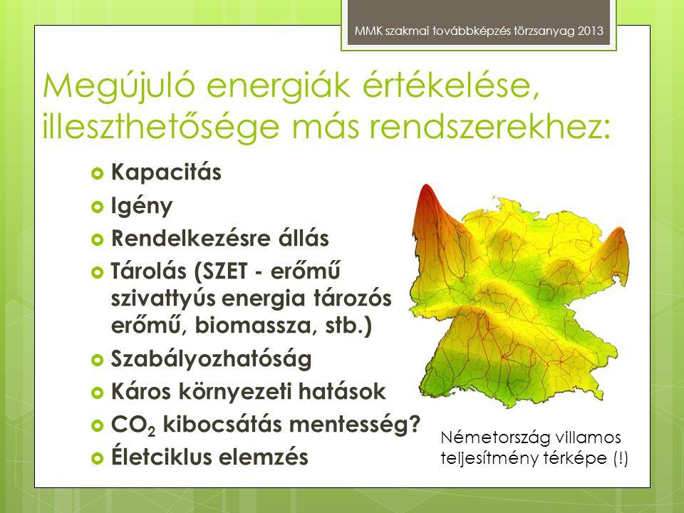 Megújuló energiák értékelése, illeszthetősége más rendszerekhez: MMK szakmai továbbképzés törzsanyag 2013  Kapacitás  Igény  Rendelkezésre állás 