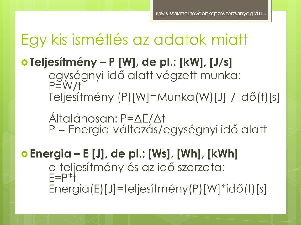 Egy kis ismétlés az adatok miatt MMK szakmai továbbképzés törzsanyag 2013  Teljesítmény – P [W], de pl.: [kW], [J/s] egységnyi idő alatt végzett munk