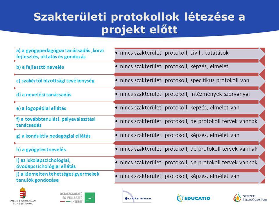 A protokollfejlesztés megvalósulásának lépései a projektben Tervezett és megvalósult, - a főigazgatók és tagintézményve- zetők rendelkezésére áll Tervezett és megvalósult, - lektorálás folyik és országos felkészítés Nem tervezett, új projektet igényel