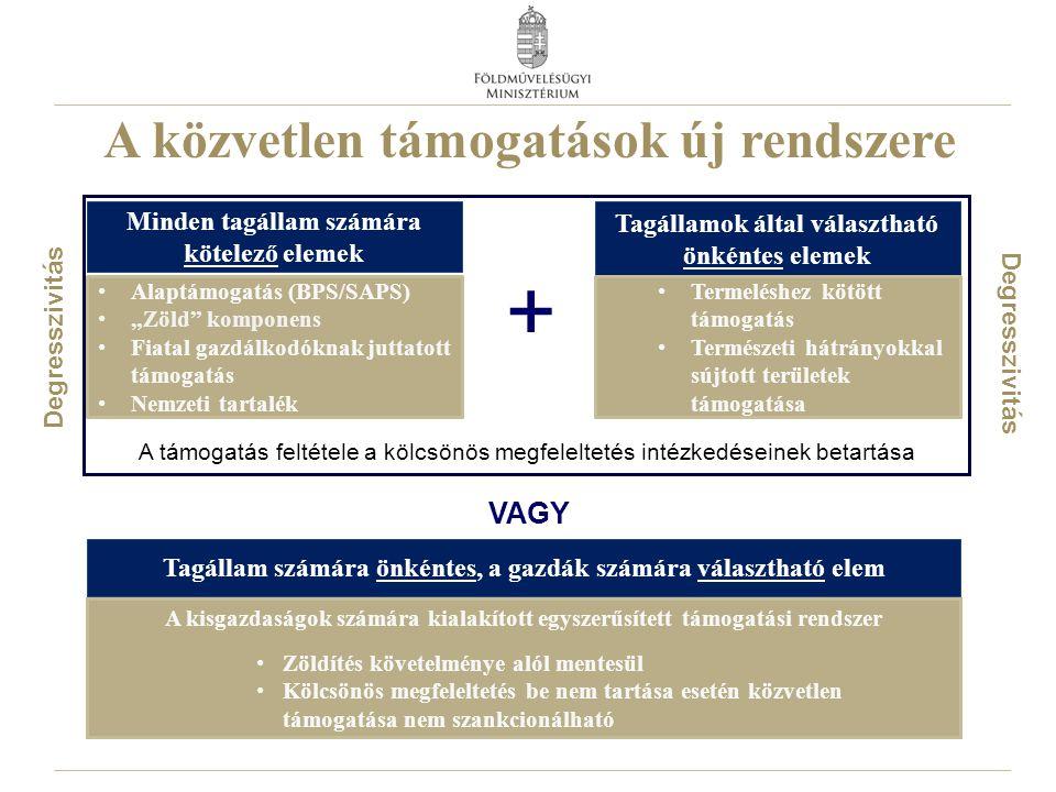 """A közvetlen támogatások új rendszere A támogatás feltétele a kölcsönös megfeleltetés intézkedéseinek betartása Minden tagállam számára kötelező elemek Tagállamok által választható önkéntes elemek Alaptámogatás (BPS/SAPS) """"Zöld komponens Fiatal gazdálkodóknak juttatott támogatás Nemzeti tartalék Termeléshez kötött támogatás Természeti hátrányokkal sújtott területek támogatása VAGY + A kisgazdaságok számára kialakított egyszerűsített támogatási rendszer Zöldítés követelménye alól mentesül Kölcsönös megfeleltetés be nem tartása esetén közvetlen támogatása nem szankcionálható Tagállam számára önkéntes, a gazdák számára választható elem Degresszivitás"""