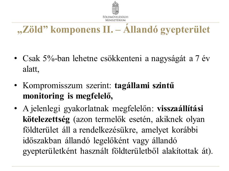 """""""Zöld komponens II."""