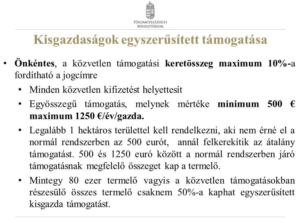 Kisgazdaságok egyszerűsített támogatása Önkéntes, a közvetlen támogatási keretösszeg maximum 10%-a fordítható a jogcímre Minden közvetlen kifizetést helyettesít Egyösszegű támogatás, melynek mértéke minimum 500 € maximum 1250 €/év/gazda.