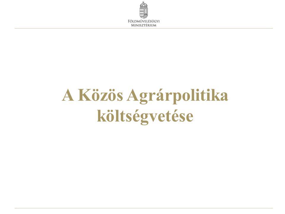 A Közös Agrárpolitika költségvetése