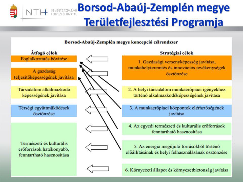 Borsod-Abaúj-Zemplén megye Területfejlesztési Programja