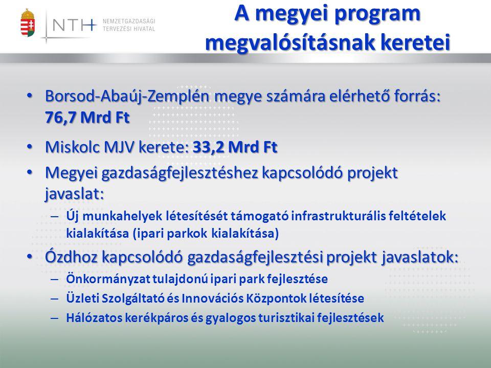 Borsod-Abaúj-Zemplén megye számára elérhető forrás: 76,7 Mrd Ft Borsod-Abaúj-Zemplén megye számára elérhető forrás: 76,7 Mrd Ft Miskolc MJV kerete: 33