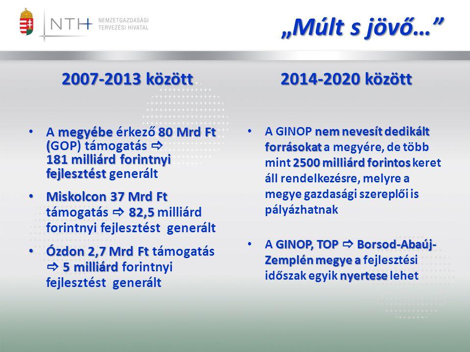 2007-2013 között megyébe 80 Mrd Ft ( 181 milliárd forintnyi fejlesztést A megyébe érkező 80 Mrd Ft (GOP) támogatás  181 milliárd forintnyi fejlesztés