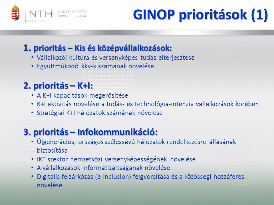 GINOP prioritások (1) 1. p rioritás – Kis és középvállalkozások: Vállalkozói kultúra és versenyképes tudás elterjesztése Együttműködő kkv-k számának n