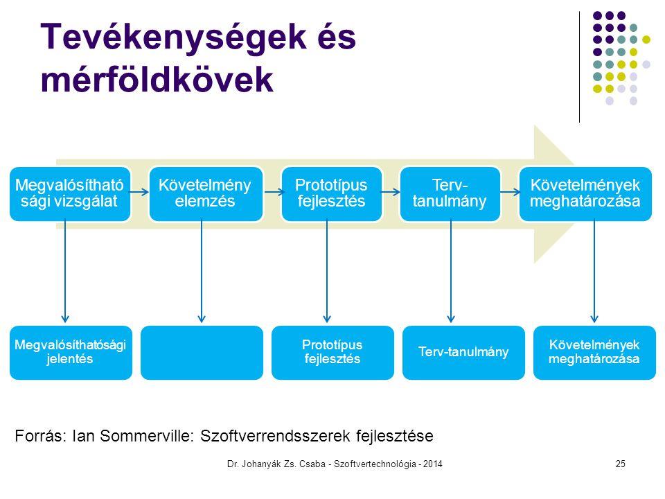 Tevékenységek és mérföldkövek Dr. Johanyák Zs. Csaba - Szoftvertechnológia - 2014 Forrás: Ian Sommerville: Szoftverrendsszerek fejlesztése 25