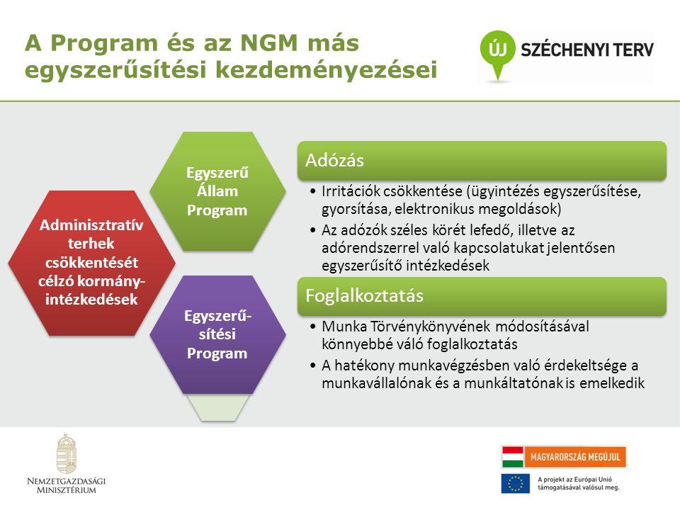 A Program és az NGM más egyszerűsítési kezdeményezései Adminisztratív terhek csökkentését célzó kormány- intézkedések Egyszerű Állam Program Egyszerű- sítési Program Adózás Irritációk csökkentése (ügyintézés egyszerűsítése, gyorsítása, elektronikus megoldások) Az adózók széles körét lefedő, illetve az adórendszerrel való kapcsolatukat jelentősen egyszerűsítő intézkedések Foglalkoztatás Munka Törvénykönyvének módosításával könnyebbé váló foglalkoztatás A hatékony munkavégzésben való érdekeltsége a munkavállalónak és a munkáltatónak is emelkedik